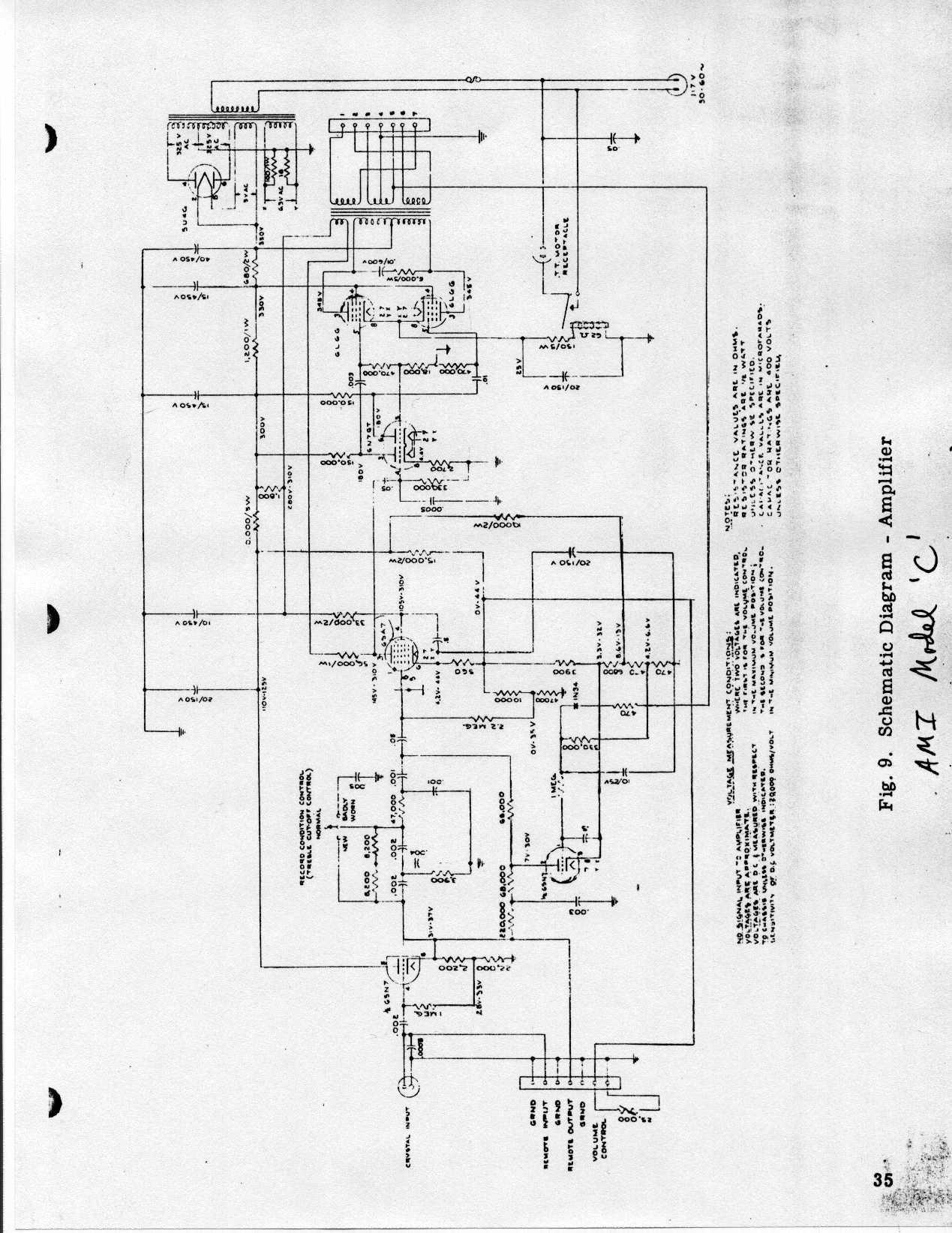 ami model cc tech question